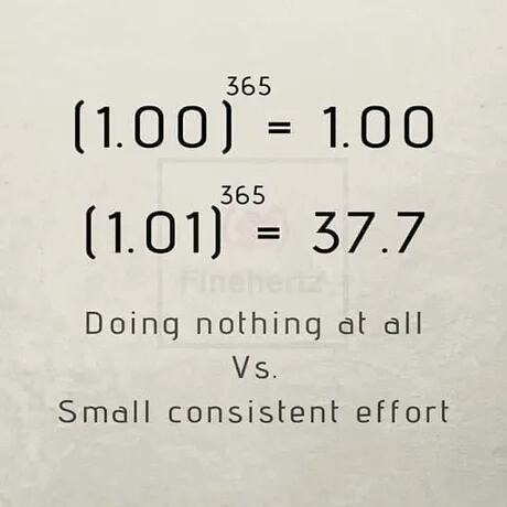 [Image] Perseverance… I need this badly.